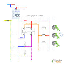 Schmas lectriques cblages et branchements de circuits - Schema electrique telerupteur ...