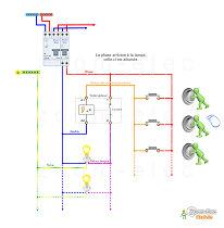 Installation dun tlrupteur comment installer un tlrupteur - Branchement d un telerupteur ...