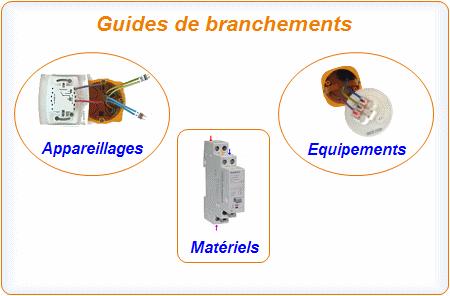 Schmas lectriques et plans de cblage branchements norme - Norme branchement four electrique ...