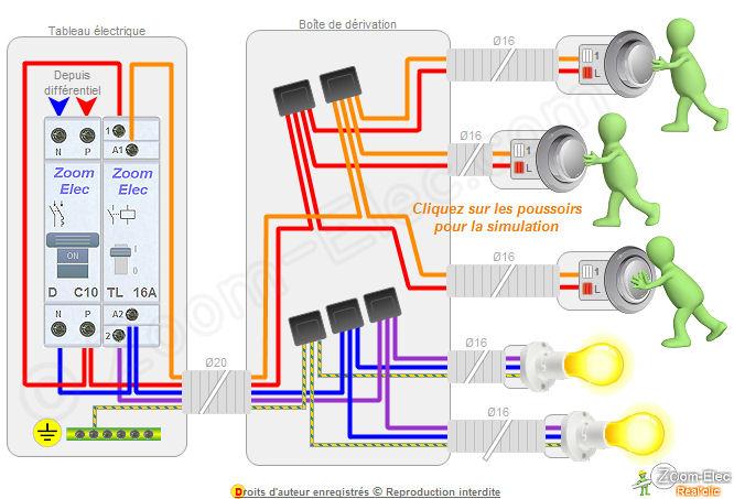 Montage cblage branchement dun tlrupteur et boutons poussoirs comment brancher un tlrupteur - Comment brancher un four ...
