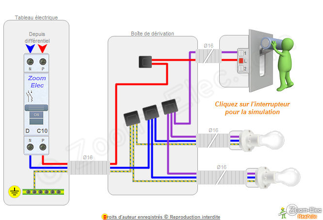 Montage cblage branchement dun interrupteur simple allumage comment branc - Comment installer un bouton poussoir ...