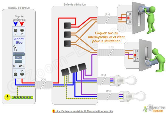 Montage cblage branchement dun va et vient comment for Monter un va et vient en interrupteur simple