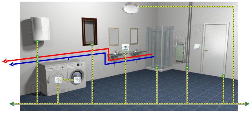 mise la terre d 39 une installation lectrique norme nf c 15 100. Black Bedroom Furniture Sets. Home Design Ideas