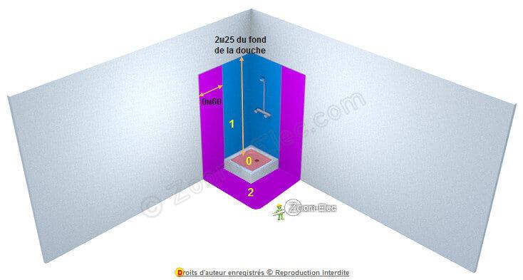 norme électrique salle de bain salle d eau volumes de protection d un