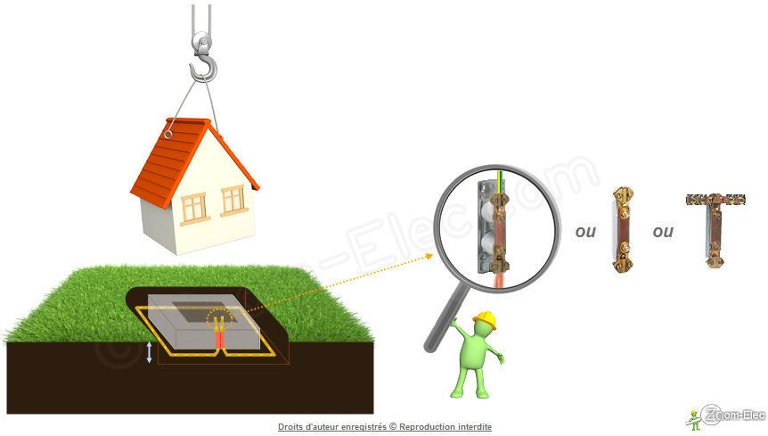 La prise de terre d 39 une installation lectrique norme nf c 15 100 - Norme nfc 15 100 pdf ...