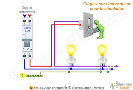 Schma interrupteur simple allumage schma lectrique interactif dun interrupteur - Schema electrique lumiere ...