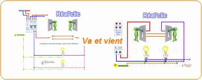Schmas lectriques et plans de cblage branchements norme for Cablage vas et viens