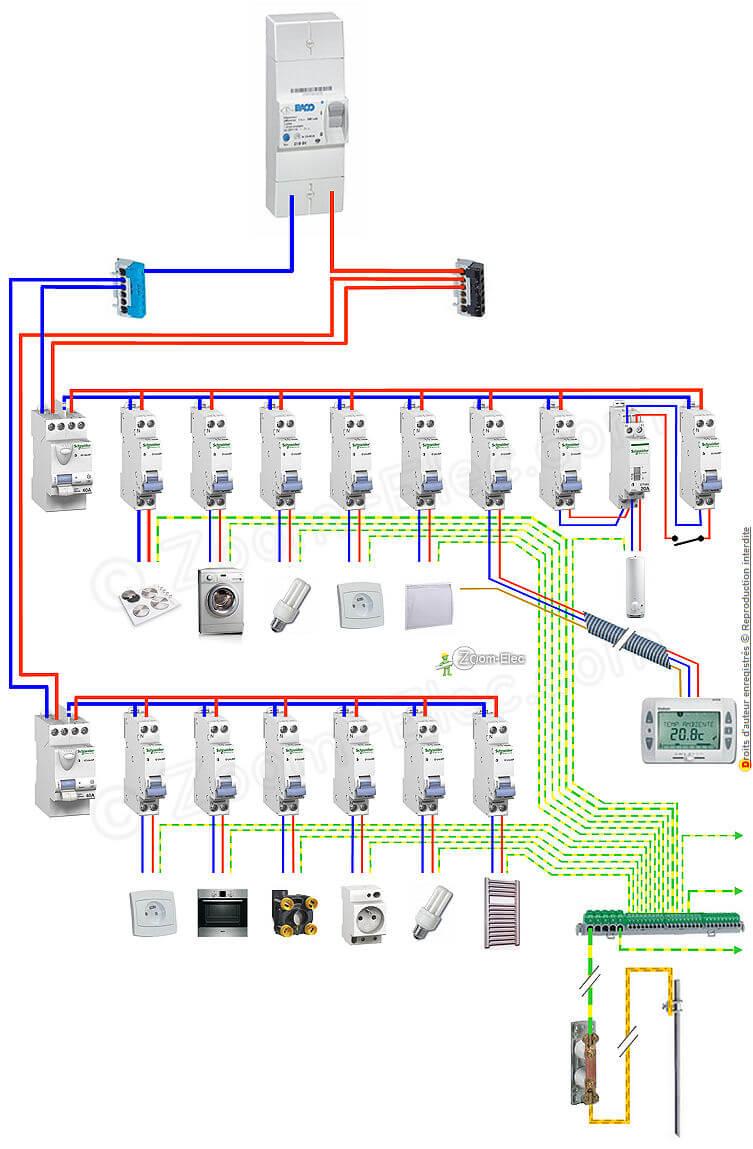 Schma de cblage branchement de tableau lectrique - Cablage coffret electrique maison ...