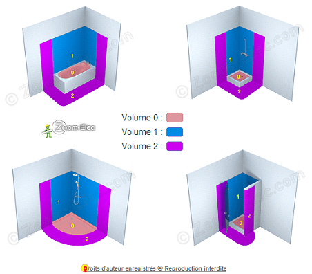 installation lectrique salle de bain salle d 39 eau l lectricit dans la salle de bain salle d. Black Bedroom Furniture Sets. Home Design Ideas