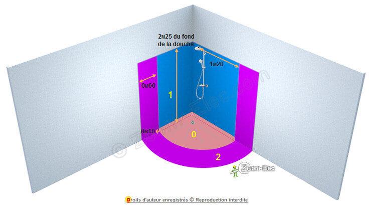schema-electrique.net/images/volume-securite-electrique-salle-de-bain_bd.jpg